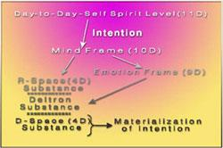 tillermodel4 Natural Healing or Spiritualism?  A Christian Perspective